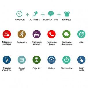 Bracelet Connecté INCHOR HR - Traqueur d'Activité Cardiofréquence Podomètre  Bluetooth 4.0 Étanche IP67 Compatible iOS & Android