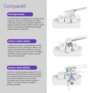 Brosse à Dents Connectée XIAOMI Soocas X3 - Brossage Sonique - 4 Modes de Brossage - Capteur Mouvements